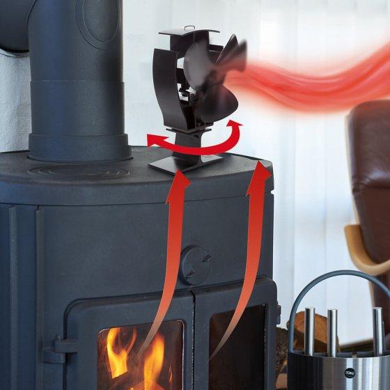 """Ventilateur de cheminée et de poêle à bois  """"Swing"""""""