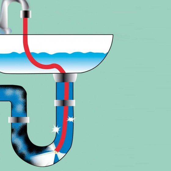 Nettoyeur de canalisations haute pression