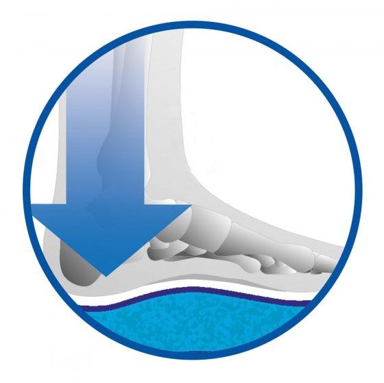 Pantoufle confort avec insert en gel